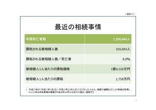 1相続税対策の必要性-03